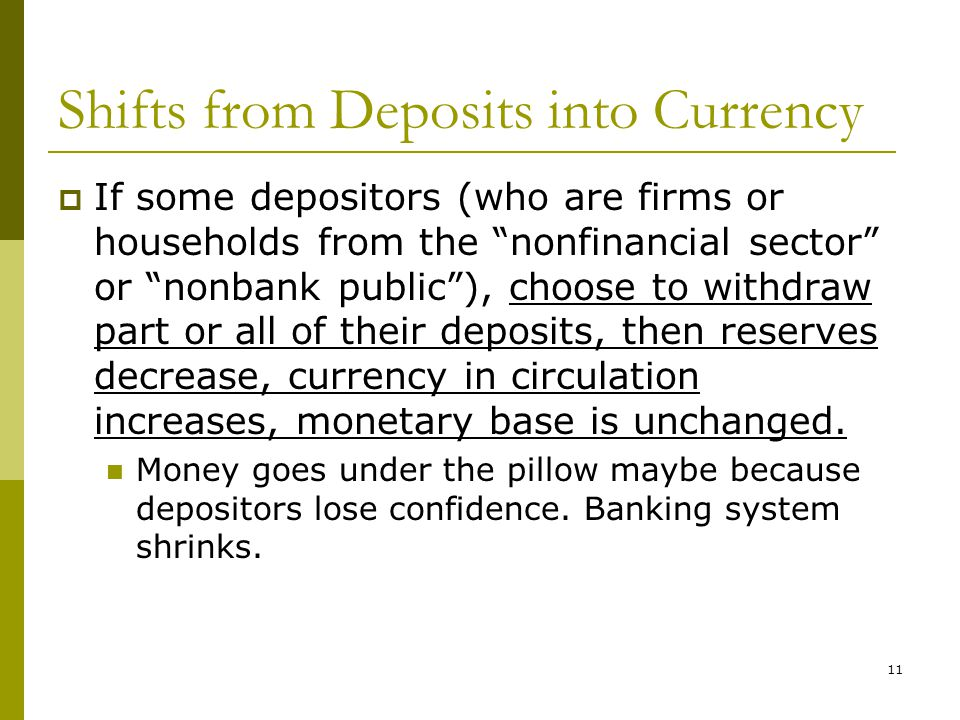 Shifts from Deposits into Currency If some depositors (who are firms or households from the nonfinancial sector or nonbank public), choose to withdraw