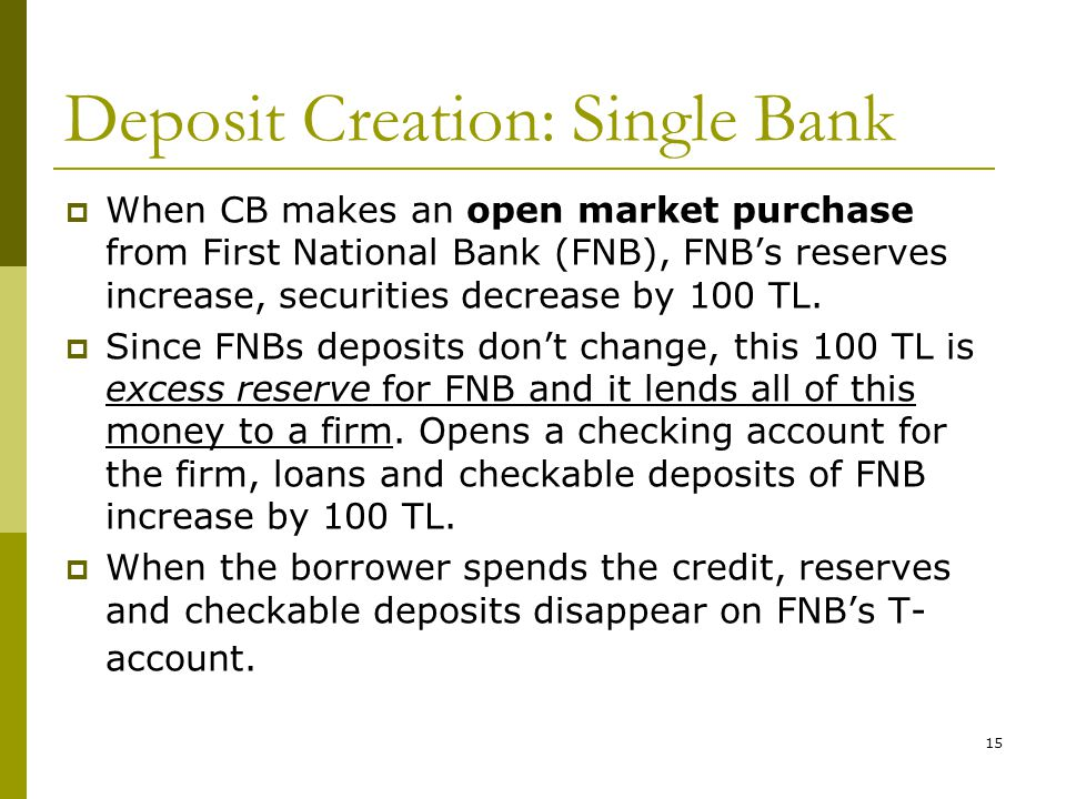 15 Deposit Creation: Single Bank When CB makes an open market purchase from First National Bank (FNB), FNBs reserves increase, securities decrease by 100 TL.