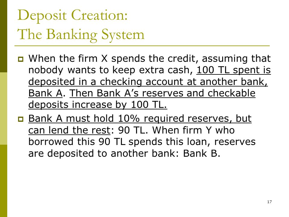 17 Deposit Creation: The Banking System When the firm X spends the credit, assuming that nobody wants to keep extra cash, 100 TL spent is deposited in a checking account at another bank, Bank A.