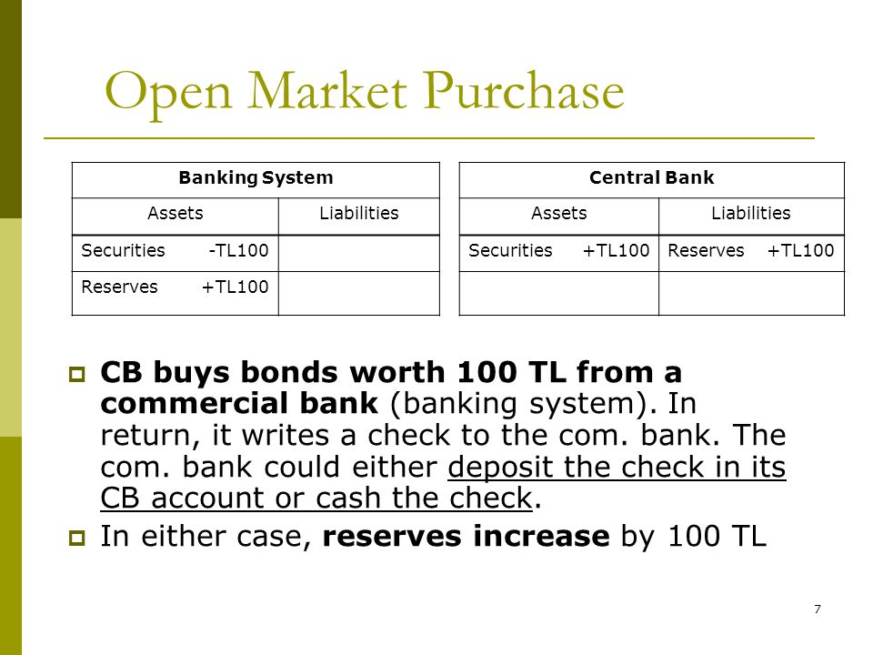 7 Open Market Purchase CB buys bonds worth 100 TL from a commercial bank (banking system). In return, it writes a check to the com. bank. The com. ban