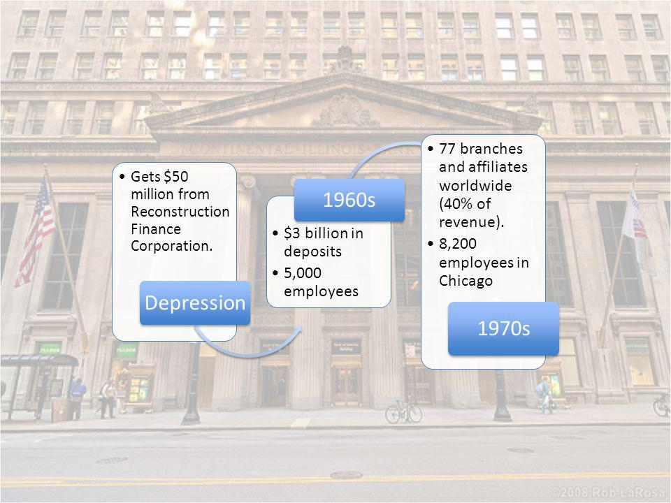 Gets $50 million from Reconstruction Finance Corporation. Depression $3 billion in deposits 5,000 employees 1960s 77 branches and affiliates worldwide