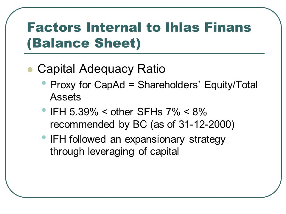Factors Internal to Ihlas Finans (Balance Sheet) Capital Adequacy Ratio Proxy for CapAd = Shareholders Equity/Total Assets IFH 5.39% < other SFHs 7% < 8% recommended by BC (as of 31-12-2000) IFH followed an expansionary strategy through leveraging of capital