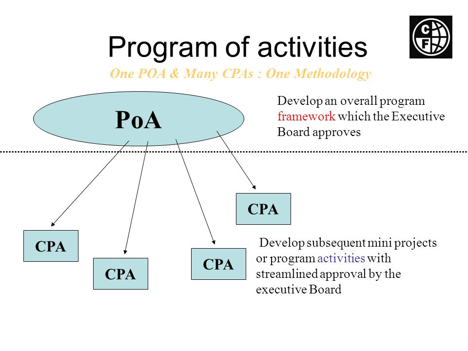 PoA Develop an overall program framework which the Executive Board approves CPA Develop subsequent mini projects or program activities with streamline
