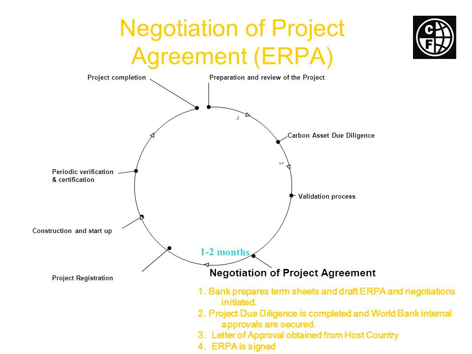 Preparation and review of the Project Carbon Asset Due Diligence Validation process Negotiation of Project Agreement Periodic verification & certifica