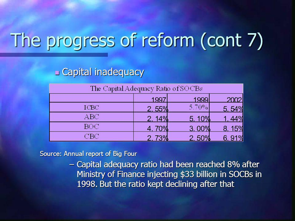 The progress of reform (cont 7) Capital inadequacy Capital inadequacy Source: Annual report of Big Four –Capital adequacy ratio had been reached 8% af