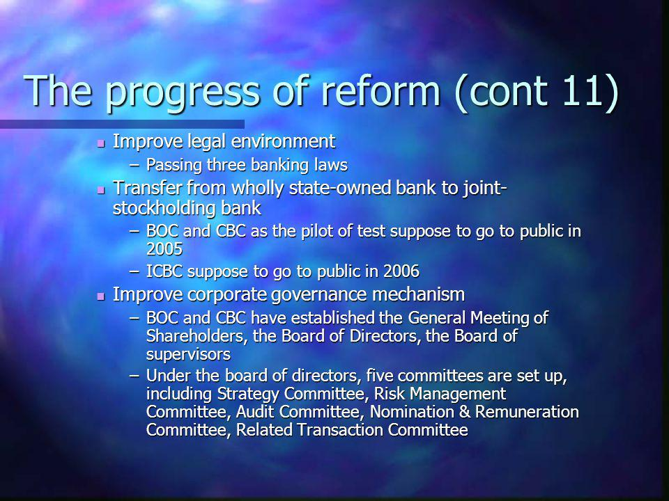 The progress of reform (cont 11) Improve legal environment Improve legal environment –Passing three banking laws Transfer from wholly state-owned bank