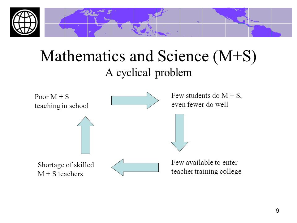 9 Mathematics and Science (M+S) A cyclical problem Poor M + S teaching in school Few students do M + S, even fewer do well Few available to enter teacher training college Shortage of skilled M + S teachers