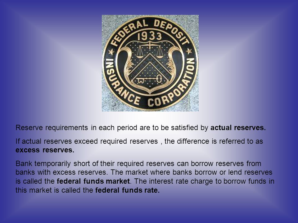Reserve requirements in each period are to be satisfied by actual reserves. If actual reserves exceed required reserves, the difference is referred to