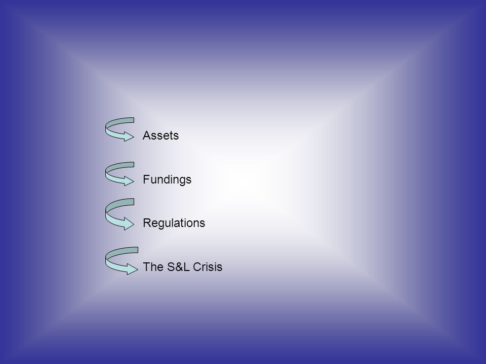 Assets Fundings Regulations The S&L Crisis