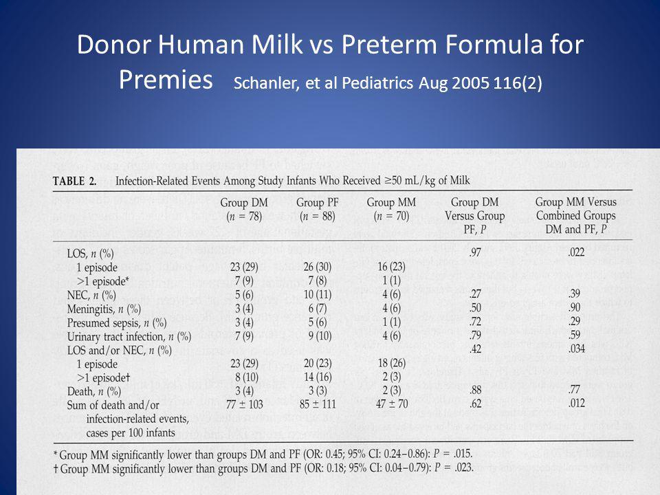 Donor Human Milk vs Preterm Formula for Premies Schanler, et al Pediatrics Aug 2005 116(2)