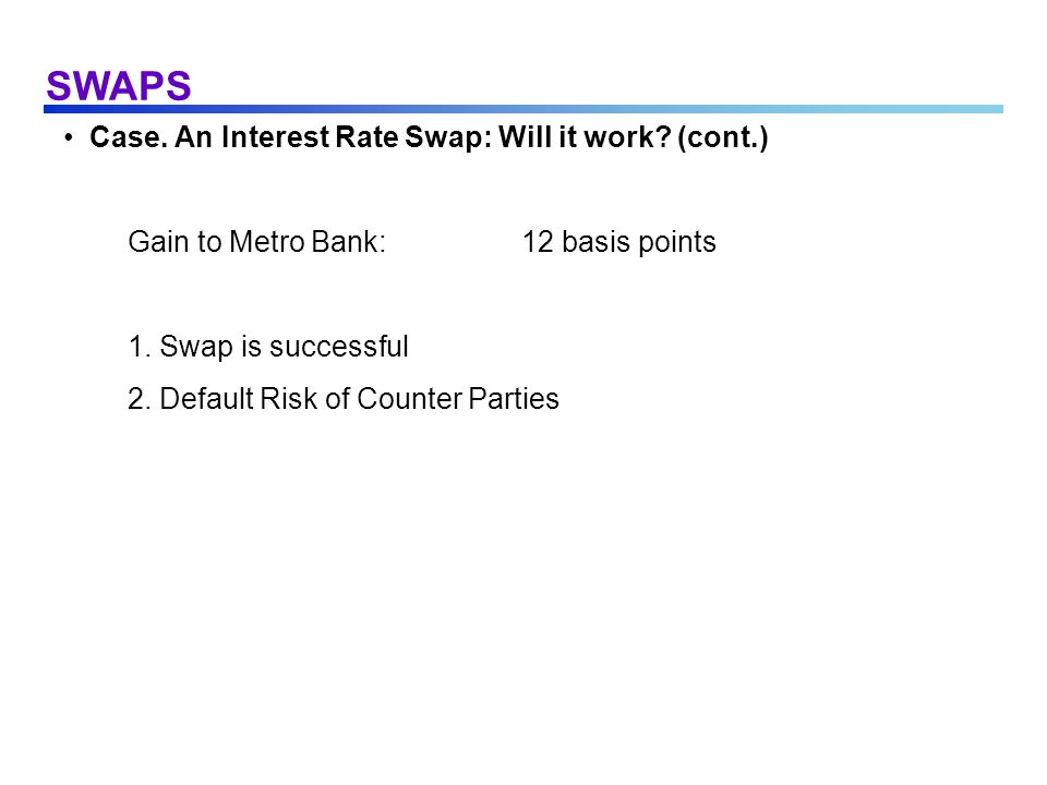 SWAPS Case. An Interest Rate Swap: Will it work? (cont.) Gain to Metro Bank:12 basis points 1. Swap is successful 2. Default Risk of Counter Parties