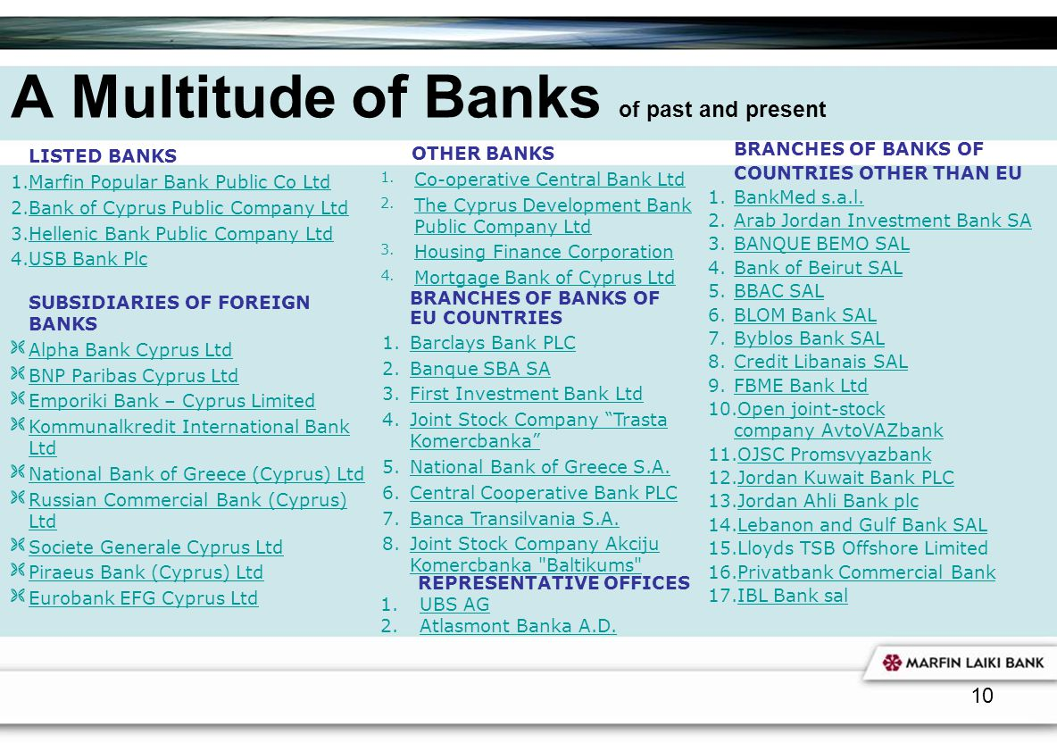 10 A Multitude of Banks of past and present LISTED BANKS 1.Marfin Popular Bank Public Co LtdMarfin Popular Bank Public Co Ltd 2.Bank of Cyprus Public