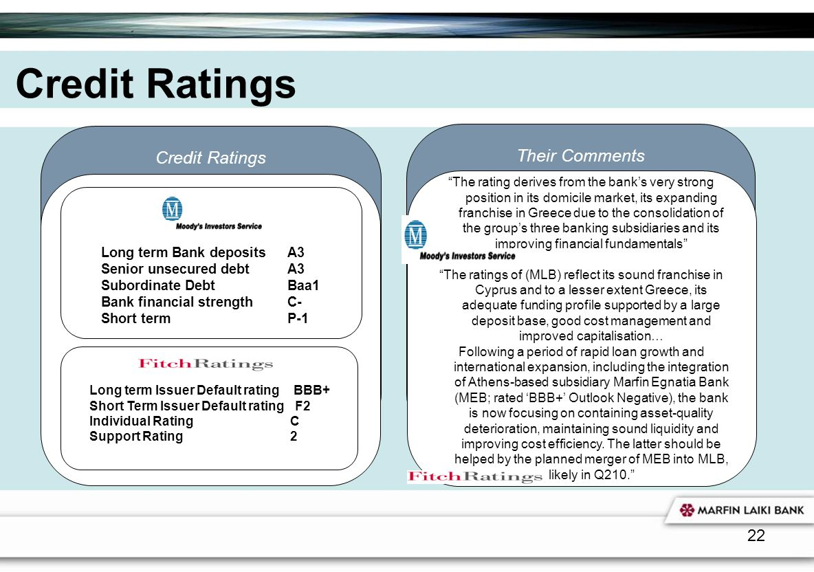 22 Credit Ratings Their Comments The rating derives from the banks very strong position in its domicile market, its expanding franchise in Greece due