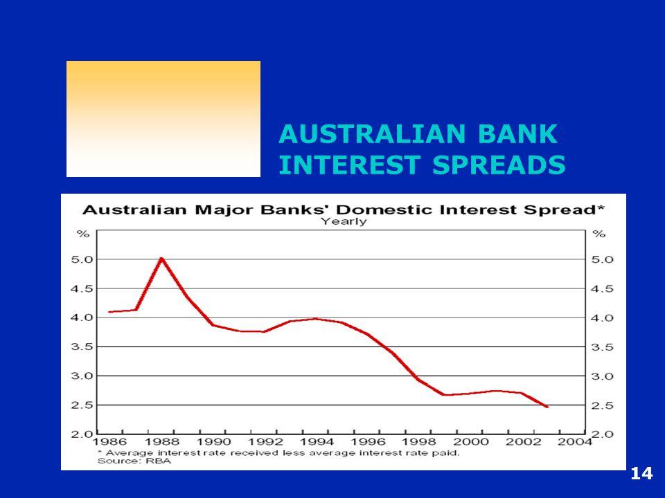 14 AUSTRALIAN BANK INTEREST SPREADS