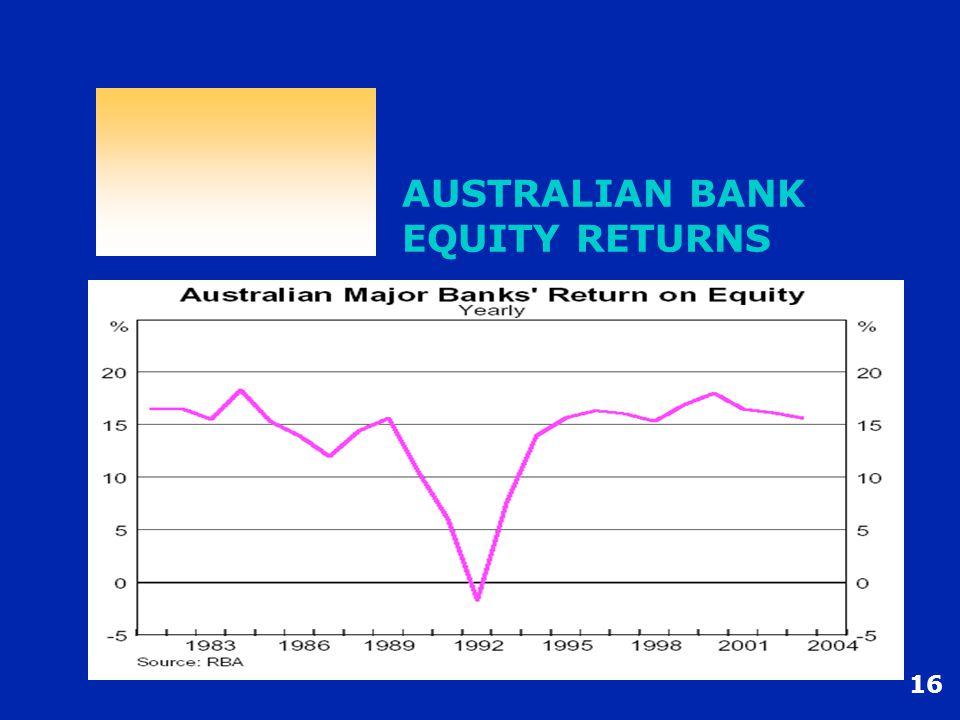 16 AUSTRALIAN BANK EQUITY RETURNS