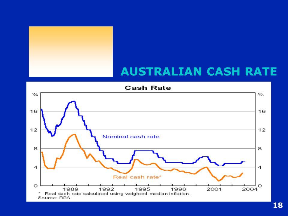 18 AUSTRALIAN CASH RATE