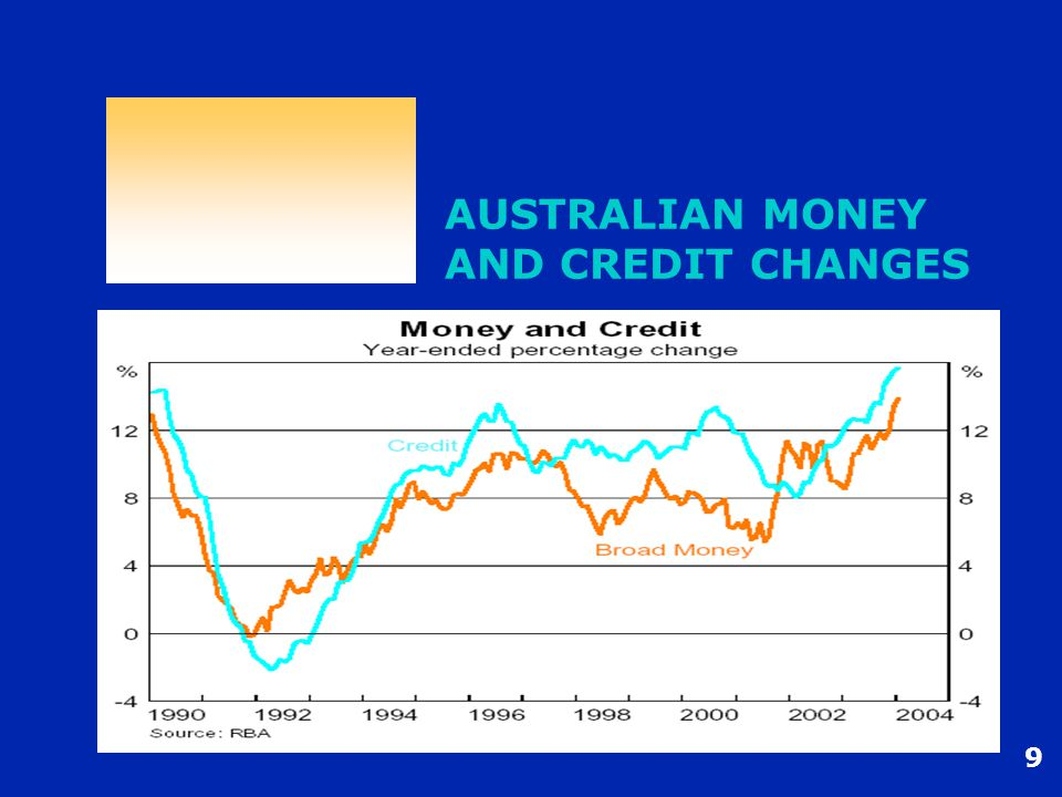 9 AUSTRALIAN MONEY AND CREDIT CHANGES