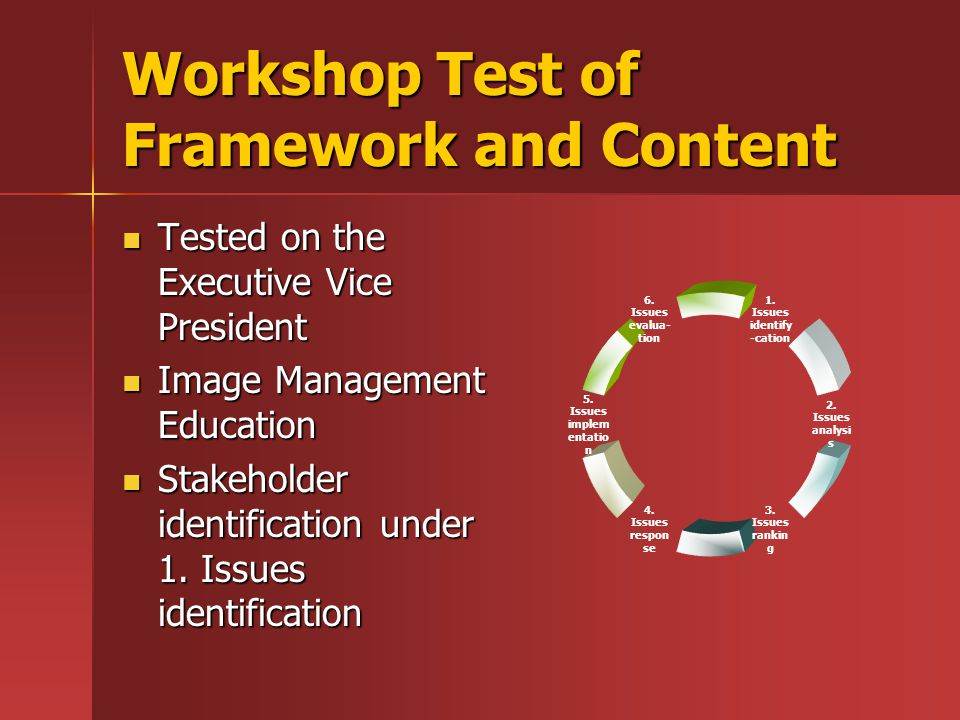 Workshop Test of Framework and Content Tested on the Executive Vice President Tested on the Executive Vice President Image Management Education Image Management Education Stakeholder identification under 1.