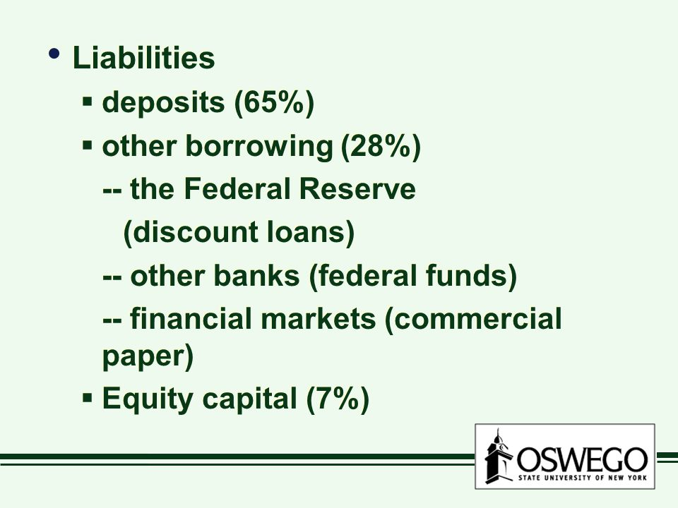 Liabilities deposits (65%) other borrowing (28%) -- the Federal Reserve (discount loans) -- other banks (federal funds) -- financial markets (commercial paper) Equity capital (7%) Liabilities deposits (65%) other borrowing (28%) -- the Federal Reserve (discount loans) -- other banks (federal funds) -- financial markets (commercial paper) Equity capital (7%)