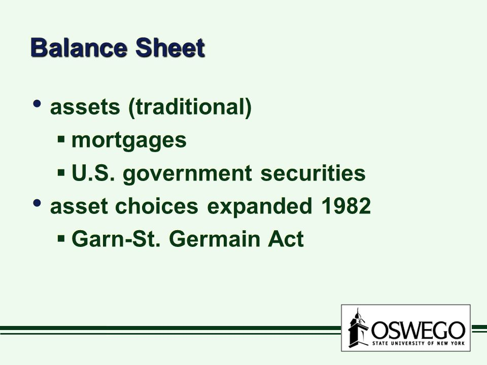 Balance Sheet assets (traditional) mortgages U.S.