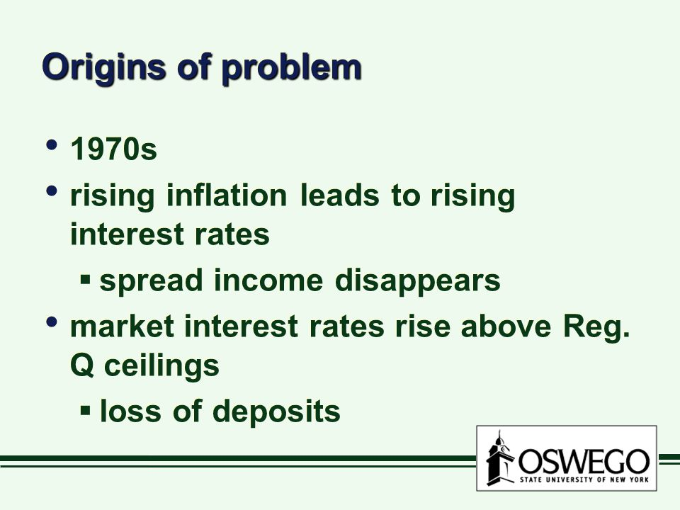 Origins of problem 1970s rising inflation leads to rising interest rates spread income disappears market interest rates rise above Reg.