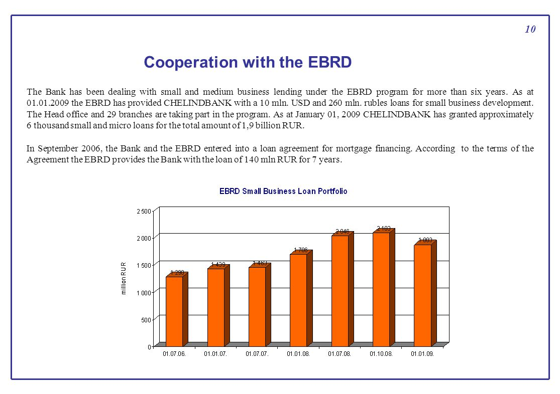 10 Cooperation with the EBRD The Bank has been dealing with small and medium business lending under the EBRD program for more than six years.