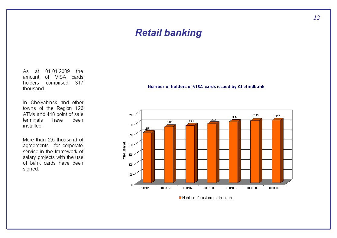 12 Retail banking As at 01.01.2009 the amount of VISA cards holders comprised 317 thousand.