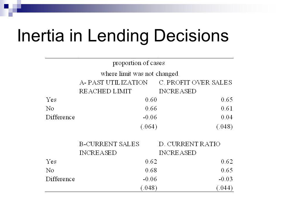 Inertia in Lending Decisions