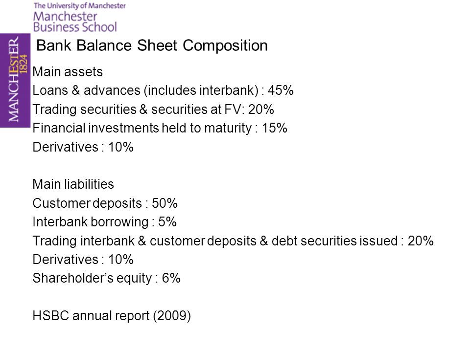Key Balance Sheet Assets (1)Cash and balances held at central banks Low yields, held to meet statutory liquidity requirements Highly liquid assets covered in statutory liquidity requirements: Cash and balances held at central banks, government securities, repo securities Opportunity cost between low yields and interbank lending rate factored in cost of funding to the users of funds Formula to factor this cost in cost of funds = [100% x original cost of funds – 10% x (yield of liquid assets – interbank lending rate)]/(100% - 10%) This assumes statutory liquid asset requirement to be 10%.