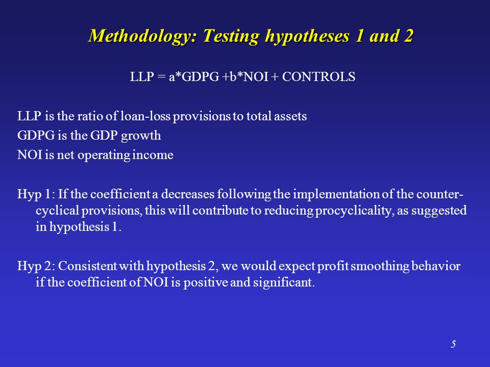 5 Methodology: Testing hypotheses 1 and 2 LLP = a*GDPG +b*NOI + CONTROLS LLP is the ratio of loan-loss provisions to total assets GDPG is the GDP growth NOI is net operating income Hyp 1: If the coefficient a decreases following the implementation of the counter- cyclical provisions, this will contribute to reducing procyclicality, as suggested in hypothesis 1.
