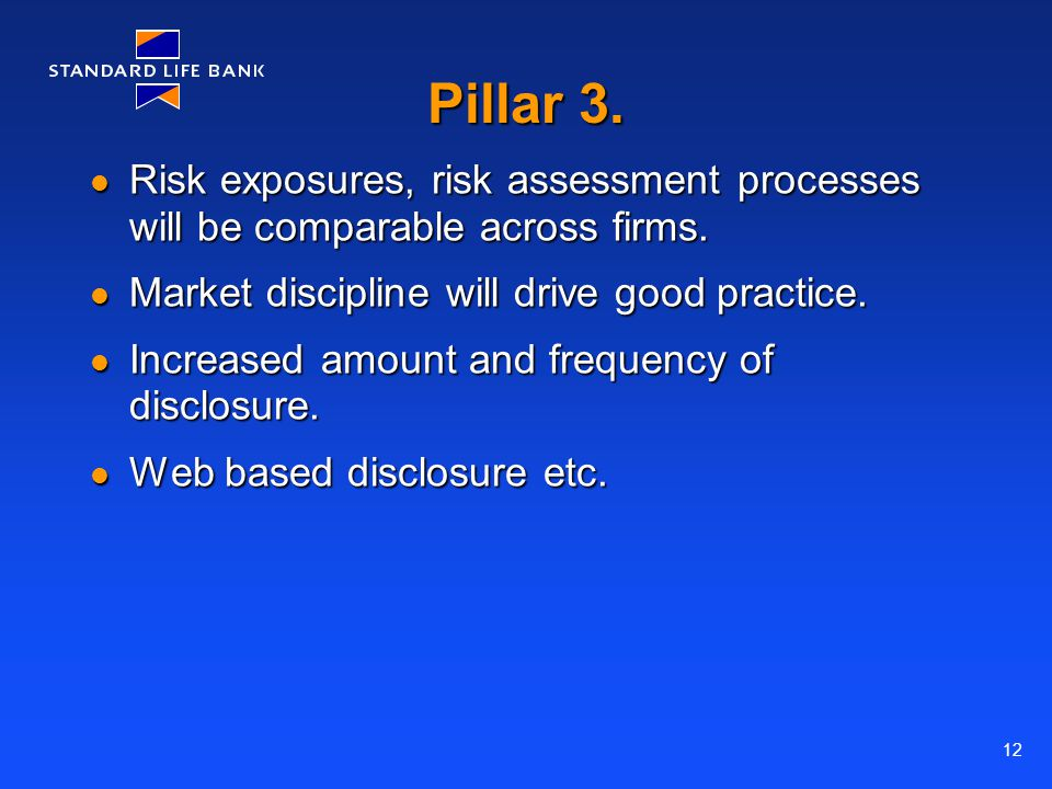 12 Pillar 3. Risk exposures, risk assessment processes will be comparable across firms. Risk exposures, risk assessment processes will be comparable a