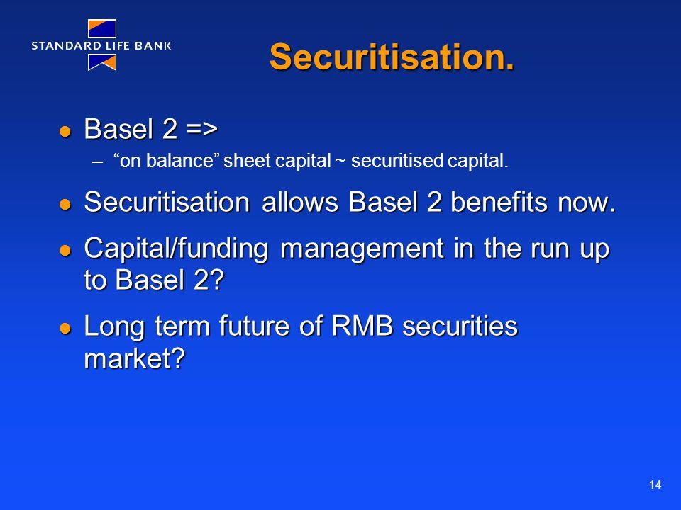 14 Securitisation. Basel 2 => Basel 2 => –on balance sheet capital ~ securitised capital.