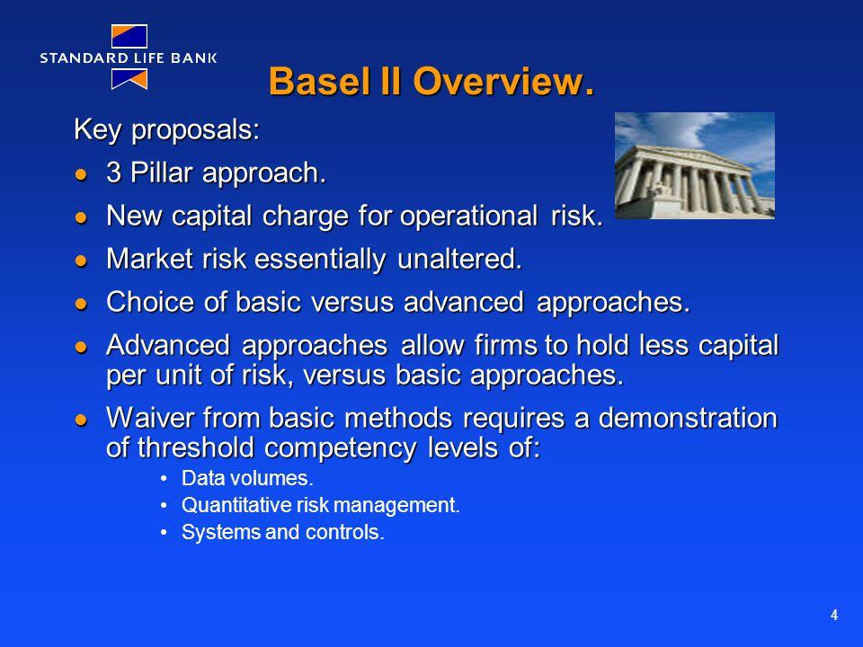 4 Basel II Overview. Key proposals: 3 Pillar approach.