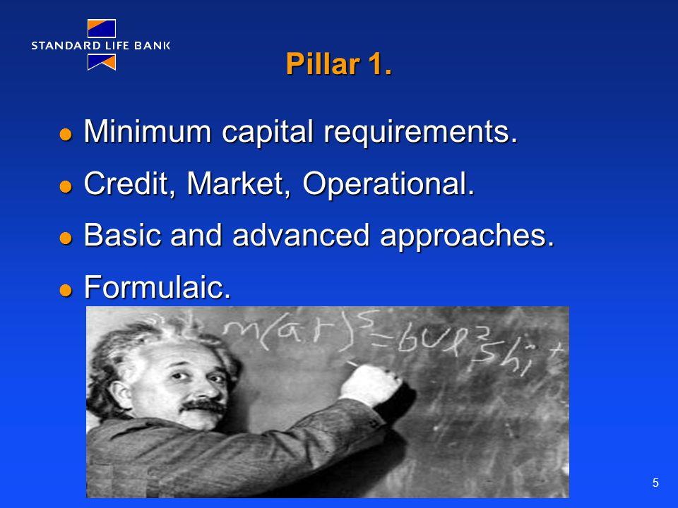 5 Pillar 1. Minimum capital requirements. Minimum capital requirements.