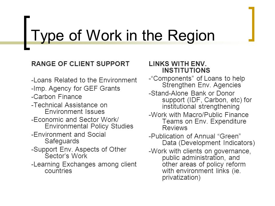 Type of Work in the Region RANGE OF CLIENT SUPPORT -Loans Related to the Environment -Imp.