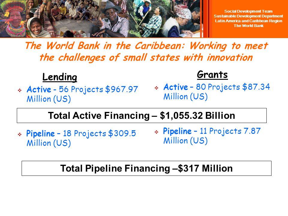Social Development Team Sustainable Development Department Latin America and Caribbean Region The World Bank 7 Active Bank Operations Haiti36 Caribbean regional projects22 Dominican Republic19 Jamaica11 OECS9 Guyana9 St.