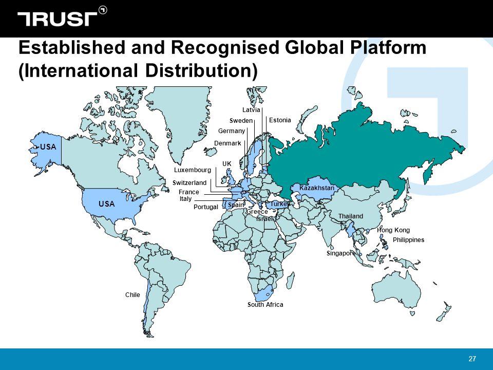 27 Established and Recognised Global Platform (International Distribution)