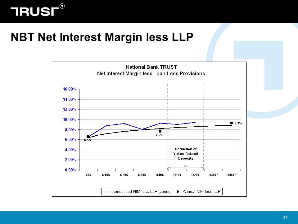41 NBT Net Interest Margin less LLP