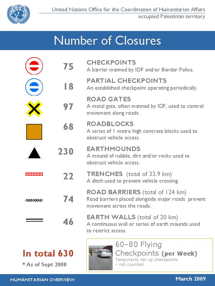 United Nations Office for the Coordination of Humanitarian Affairs occupied Palestinian territory HUMANITARIAN OVERVIEW March 2009