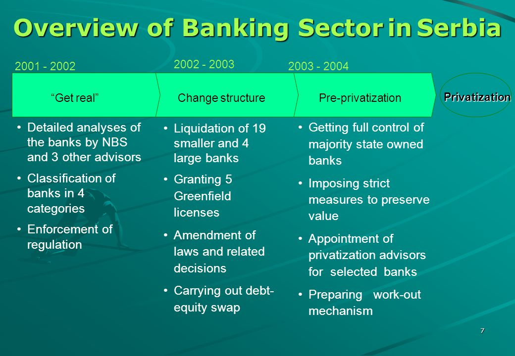 7 Overview of Banking SectorinSerbia Overview of Banking Sector in Serbia Detailed analyses of the banks by NBS and 3 other advisors Classification of banks in 4 categories Enforcement of regulation Getting full control of majority state owned banks Imposing strict measures to preserve value Appointment of privatization advisors for selected banks Preparing work-out mechanism Liquidation of 19 smaller and 4 large banks Granting 5 Greenfield licenses Amendment of laws and related decisions Carrying out debt- equity swap Privatization Get real Change structure Pre-privatization 2001 - 20022003 - 2004 2002 - 2003