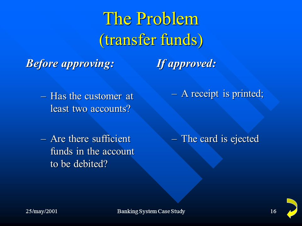 25/may/2001Banking System Case Study16 The Problem (transfer funds) Before approving: –Has the customer at least two accounts.