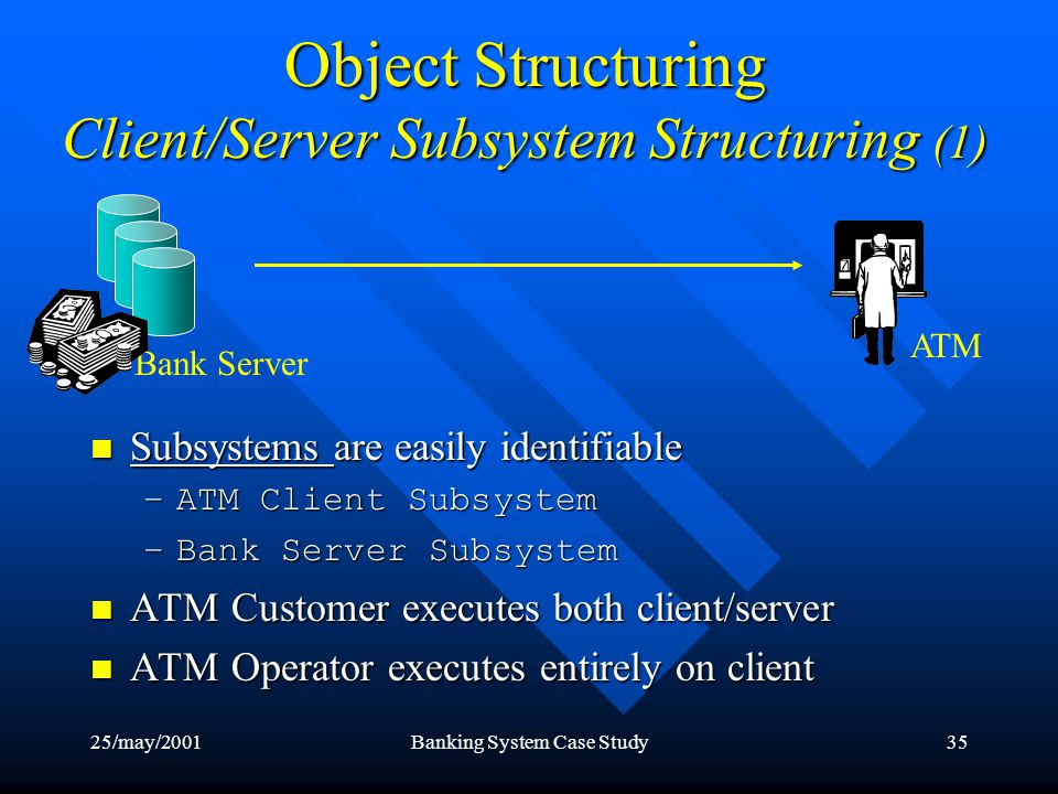 25/may/2001Banking System Case Study35 Object Structuring Client/Server Subsystem Structuring (1) Subsystems are easily identifiable Subsystems are easily identifiable Subsystems –ATM Client Subsystem –Bank Server Subsystem ATM Customer executes both client/server ATM Customer executes both client/server ATM Operator executes entirely on client ATM Operator executes entirely on client Bank Server ATM