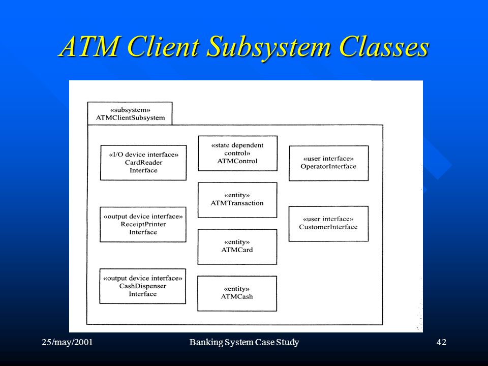 25/may/2001Banking System Case Study42 ATM Client Subsystem Classes