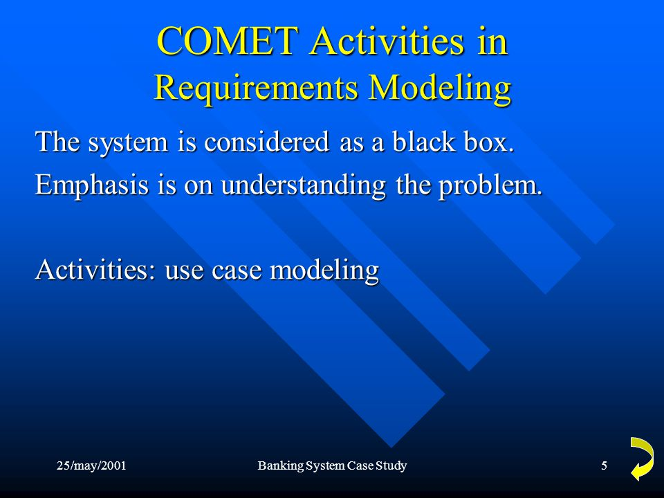 25/may/2001Banking System Case Study26 Static Modeling Attention is focused on Problem Domain and System Context Attention is focused on Problem Domain and System Context The result is a Conceptual Static Model The result is a Conceptual Static Model Problem domain System Context Static Model