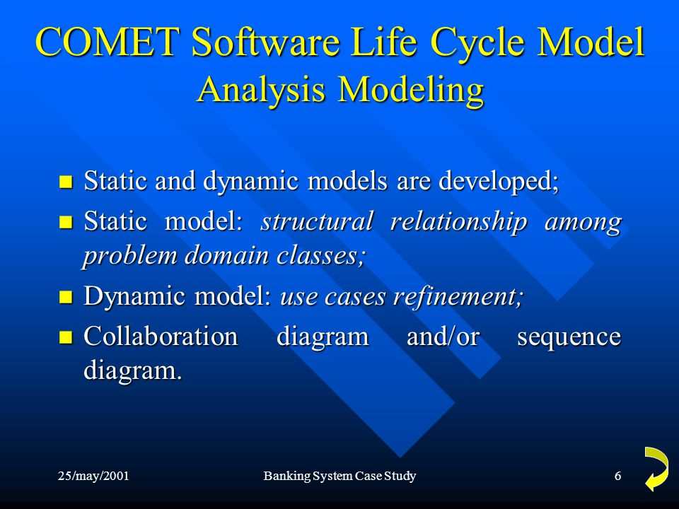 25/may/2001Banking System Case Study6 COMET Software Life Cycle Model Analysis Modeling Static and dynamic models are developed; Static and dynamic models are developed; Static model: structural relationship among problem domain classes; Static model: structural relationship among problem domain classes; Dynamic model: use cases refinement; Dynamic model: use cases refinement; Collaboration diagram and/or sequence diagram.