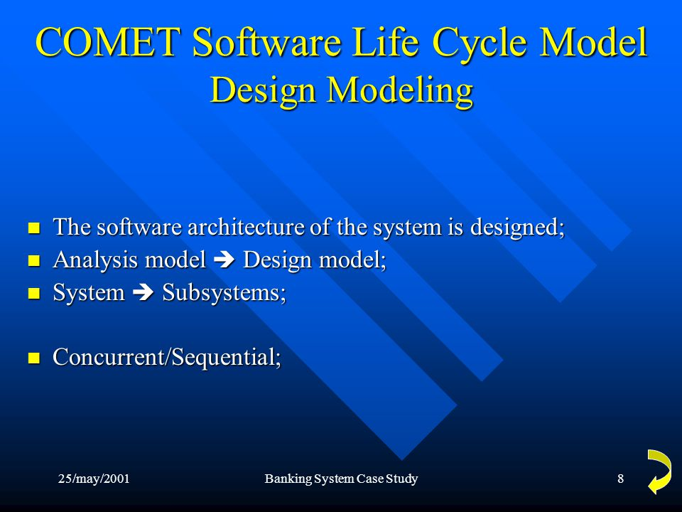 25/may/2001Banking System Case Study8 COMET Software Life Cycle Model Design Modeling The software architecture of the system is designed; The software architecture of the system is designed; Analysis model Design model; Analysis model Design model; System Subsystems; System Subsystems; Concurrent/Sequential; Concurrent/Sequential;