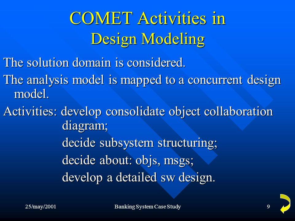 25/may/2001Banking System Case Study10 COMET Software Life Cycle Model Incremental Sw Construction For each subset of the system to be constructed: –detailed design, –coding, –testing, of each class in the subset.