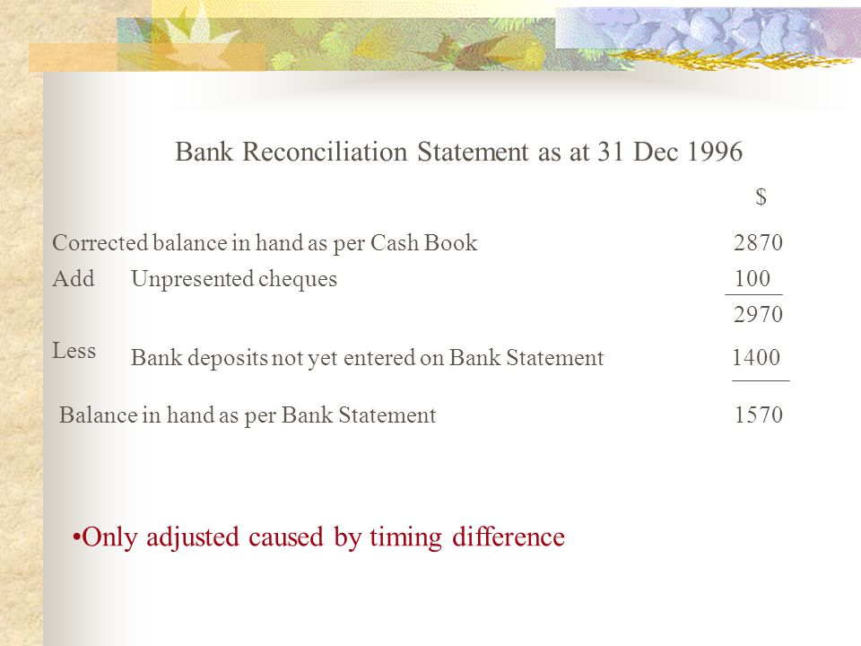 Bank Reconciliation Statement as at 31 Dec 1996 $ Corrected balance in hand as per Cash Book Unpresented cheques100 Bank deposits not yet entered on B