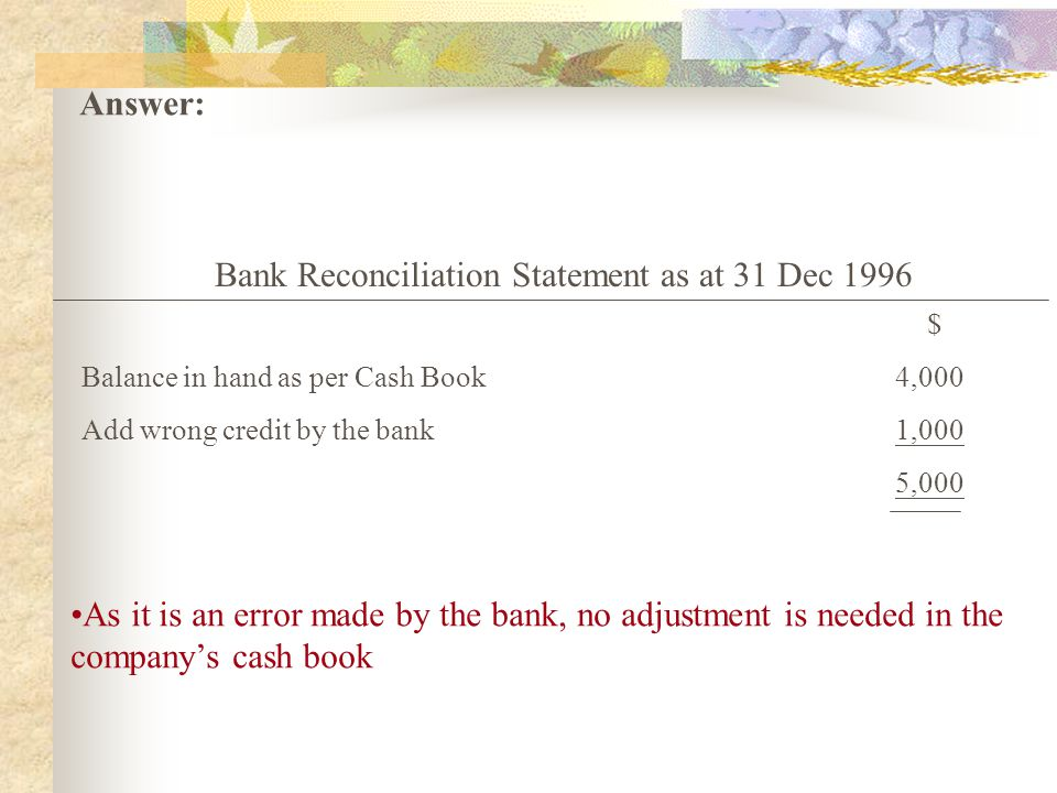 Bank Reconciliation Statement as at 31 Dec 1996 $ Balance in hand as per Cash Book 4,000 Add wrong credit by the bank 1,000 5,000 As it is an error ma