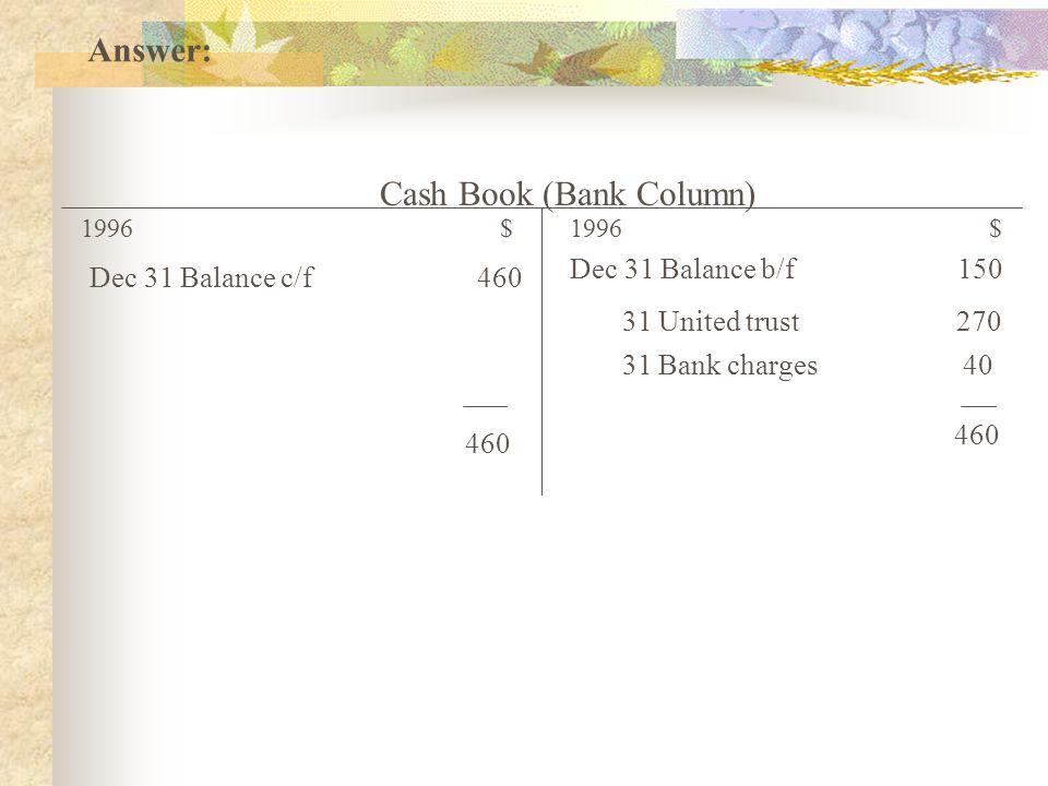 Cash Book (Bank Column) 1996$ Dec 31 Balance c/f 460 460 Dec 31 Balance b/f 150 31 United trust 270 31 Bank charges 40 460 Answer: